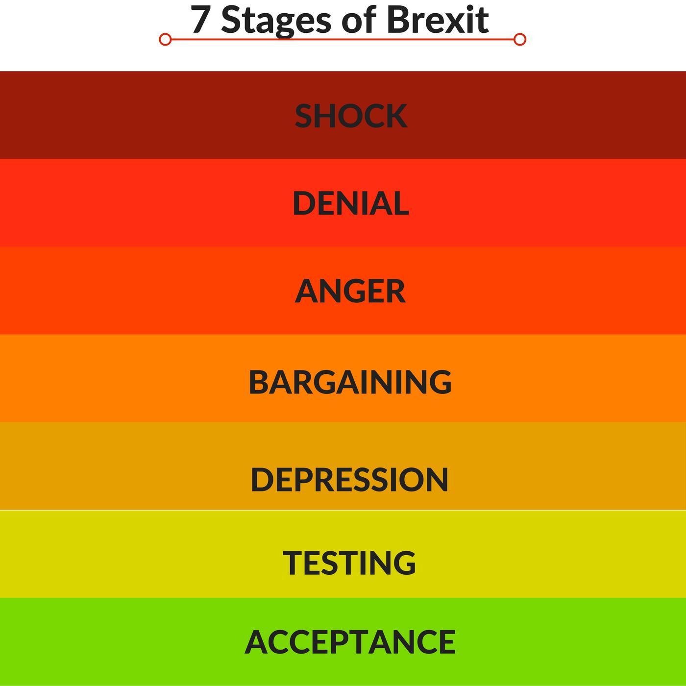 Business Change & Brexit