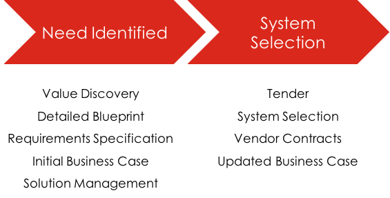 Getting the erp software selection process right optimum erp software malvernweather Image collections